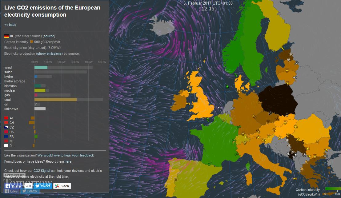 CO2-Ausstoß der europäischen Länder – live!